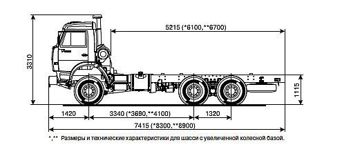 Чертеж 53228